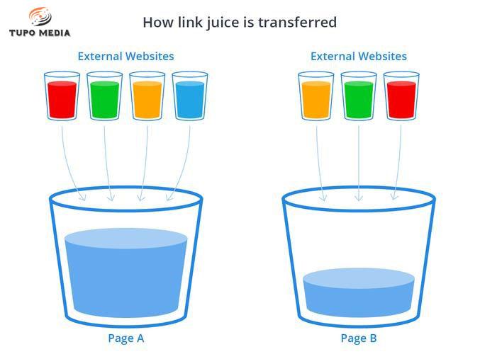 Cách tạo Link Juice hiệu quả cho website
