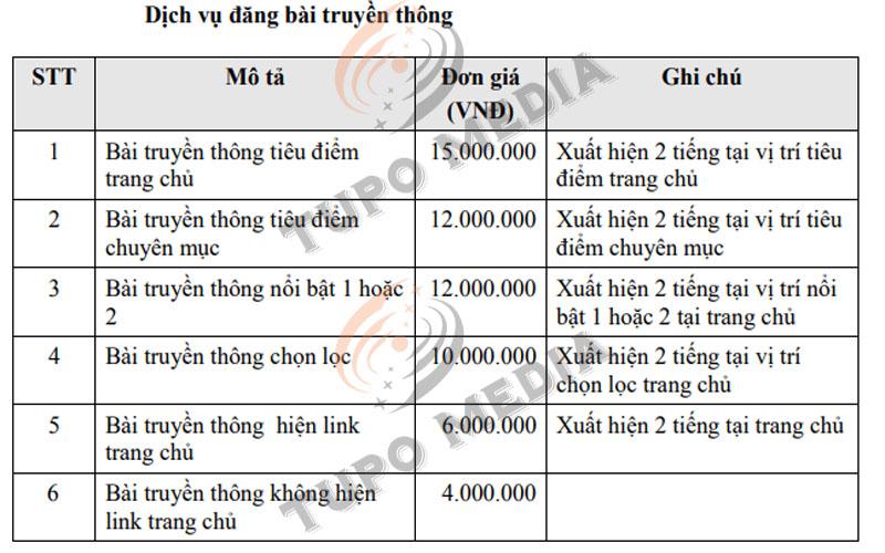 bảng báo giá ICTNEW